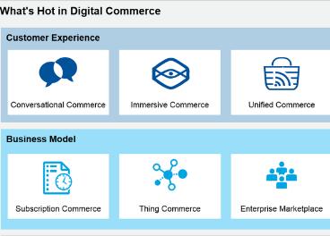 El futur del Retail, segons Gartner